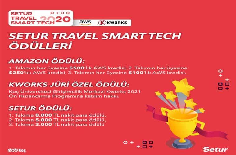 Setur Travel Smart Tech Hackathon